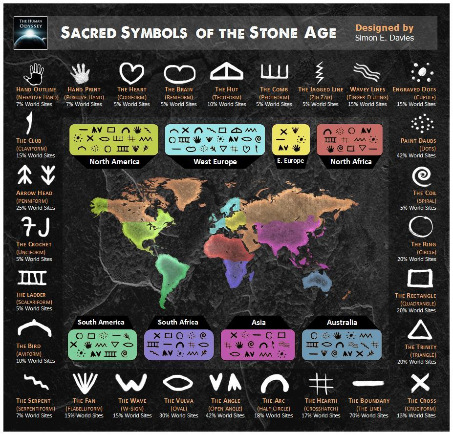 SACRED SYMBOLS OF THE STONE AGE