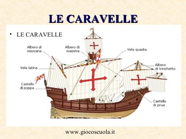 Caravelle E Navi Ruggero Marino Cristoforo Colombo